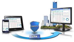 VPN Hong Kong