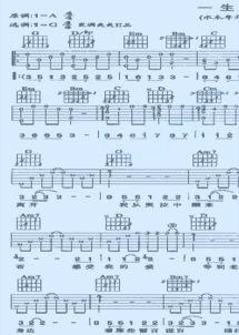 吉他谱怎么看?附天空之城吉他谱