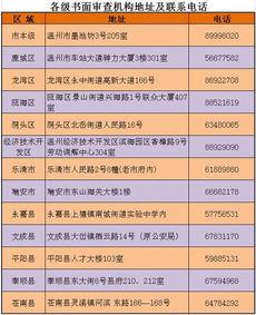 北京有没有劳动保障书面审查
