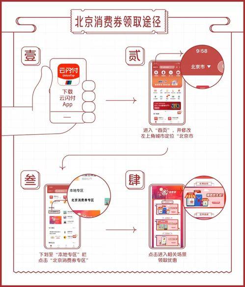 重振引擎助商惠民计划是中国银联助力消费提振、加速经济回暖,践行企业社会责任的重要举措.