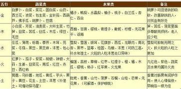 Excel中文和数字混合,如何提取数字(号码)