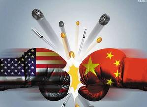 中国贸易战