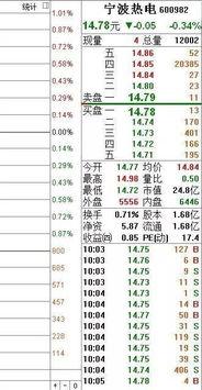股票那么多檔的掛單都是誰的?