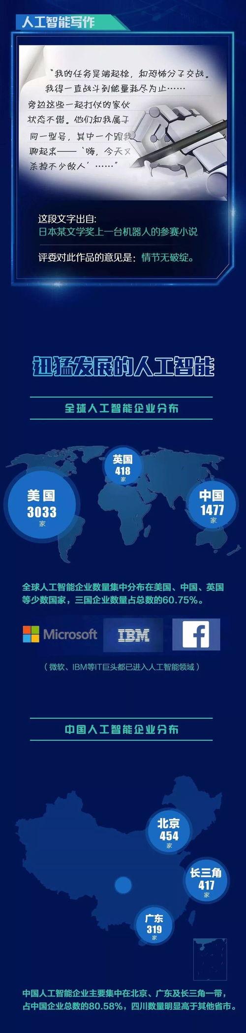 表情全球首个AI主播在中国上岗人工智能会取代统治人类吗表情
