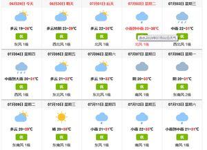 贵州赤水天岛湖10日内 天气预报