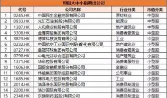 被调出深港通下的港股通股票名单是什么意思?
