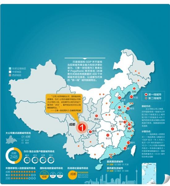 中国有哪些是一线城市