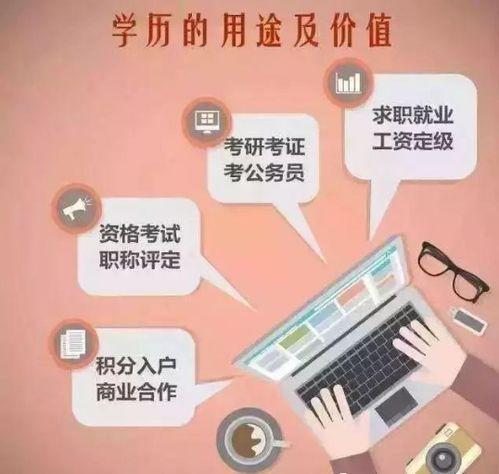 初中文凭怎么提升到高中文凭,中专插图