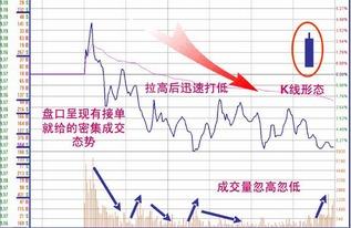 拓中股份今天大跌是不是主力出货了