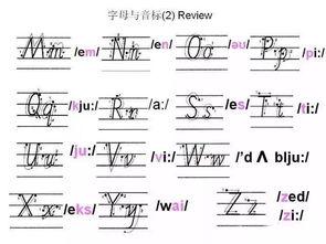26个英文字母,这样写,考试多加20分 附英语学霸18条黄金法则