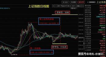 股票假装突破上攻,却调头连续下跌,为什么庄家这么坏?
