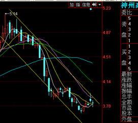 中国高铁有这个股票吗代码是多少
