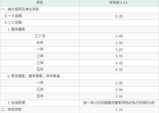 银行存款利率表2011(2011年的利率表)