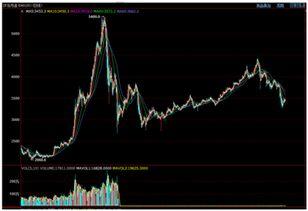 对冲股指期货