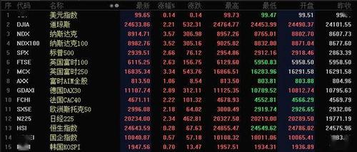 旅游板块股票龙头股有哪些?