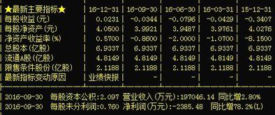 000837股吧(000837秦川发展)