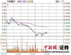 000157中联重科这个股票怎么样?最近跌得厉害!