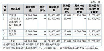 超大方 嘉银金科拟每10股派80元 赚4.1亿分4亿