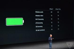 iPhone 7续航时间 iPhone 7充满电能用多久