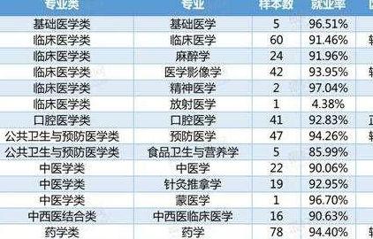 世界知名大学排名(日本大学排名)