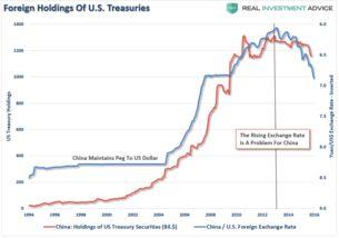 自2013年来,我们经历过削减恐慌(tapertantrum),以及印度、俄罗斯和巴西货币的贬值.