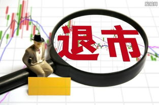 违规退市的股票有哪些