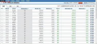 全国所有上市公司的股票代码分别是多少?