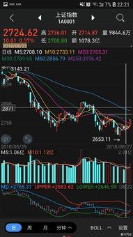 如果说美国股票到顶,是不是可以买黄金的股票了?为什么?