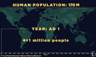 地球人口是如何增长到72亿的 走出非洲时仅不到一百万人