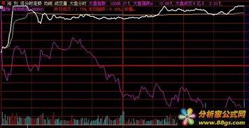 买股票主要看哪个指数,上证深证创业板