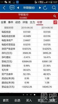 历年分红最多的股票(息率也是挑选其他类型)