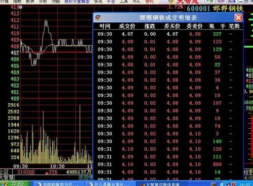 股票會不會跌至開盤價,或者跌至比開盤價還低。