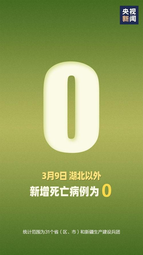 其中,湖北新增确诊病例17例(武汉17例),新增报告境外输入确诊病例2例,