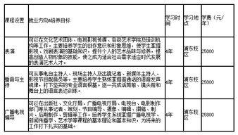 上海不用校考的大学有哪些 成人高考