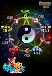 揭秘 梦幻聊斋 五行门派玩法