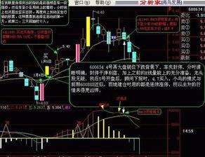 什么是頂背離,底背離及詳細圖解 / 股票