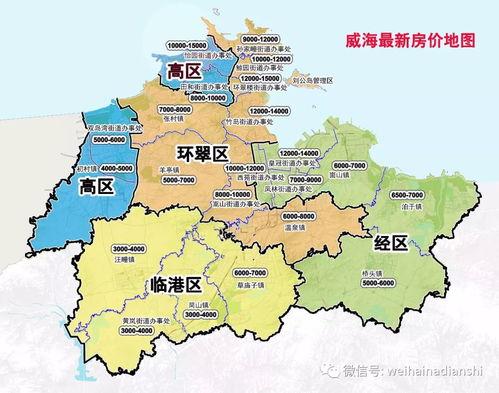 威海三月房价地图及节后大房企开盘影响浅析