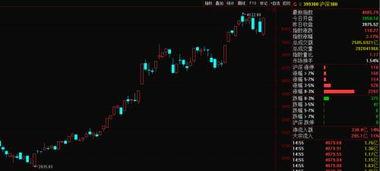 2020年沪深300股票名单(A股2020年业绩预增第一名是哪只股票?)