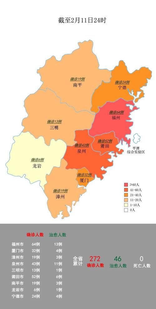 最新福建新增5例,累计确诊272例晋江连续六天无新增确诊和疑似病例