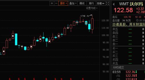 股市里面股票最低市值(个股估价)是多少?