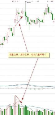工业富联为什么沪股通在流入但是股价一直下跌?