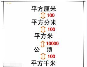 1平方米等于多少平方千米(平方公式大全)_1995人推荐
