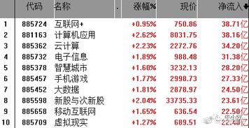 中国联通A股,H股,美股之间是什么关系