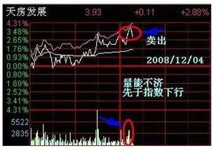在股票里什么是做T