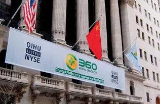 奇虎360股票代码是多少