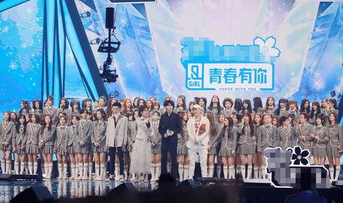2020年5月30日,广州,《青春有你2》总决赛.