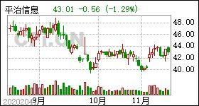 赣锋锂业股票什么时候可以买入