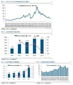 海南橡胶股票还有机会吗?
