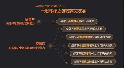 云学堂ceo祖腾培训即经营,脱离战略和业务的培训只是表面功夫
