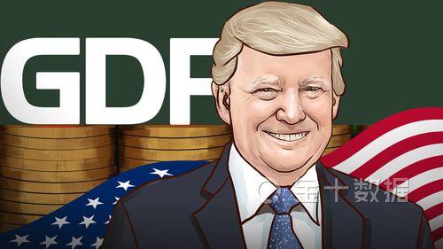 世界权威经济机构国际货币基金组织(imf)也对美国经济持悲观态度,预计美国二季度的gdp(按年率计算)将萎缩37%.